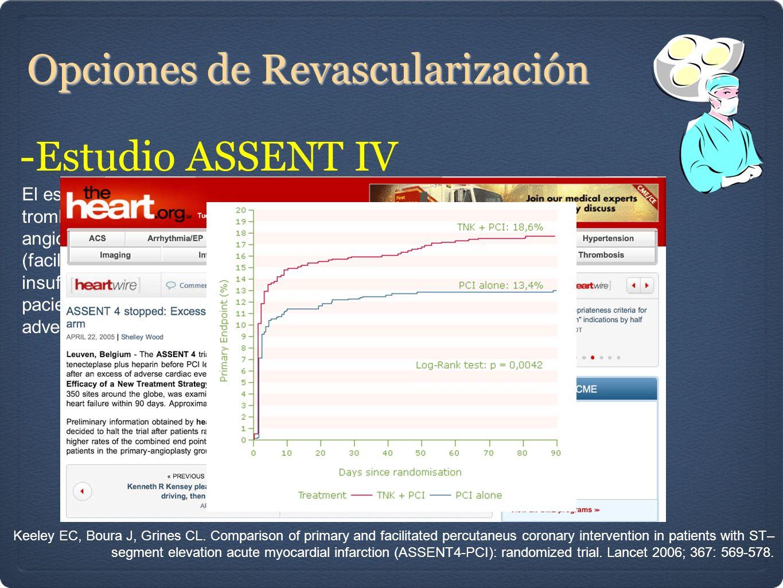 Opciones de Revascularización -Estudio ASSENT IV Keeley EC, Boura J, Grines CL.