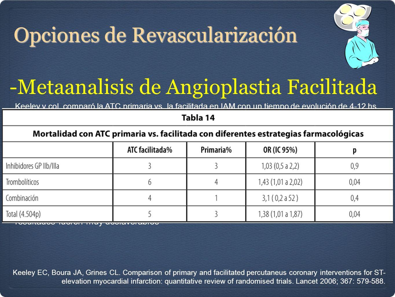 Opciones de Revascularización -Metaanalisis de Angioplastia Facilitada Keeley y col, comparó la ATC primaria vs.