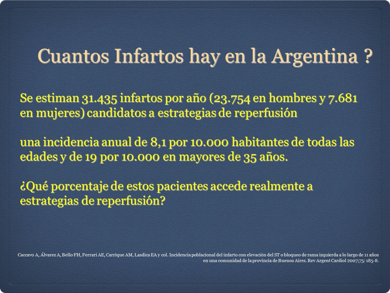 Cuantos Infartos hay en la Argentina .