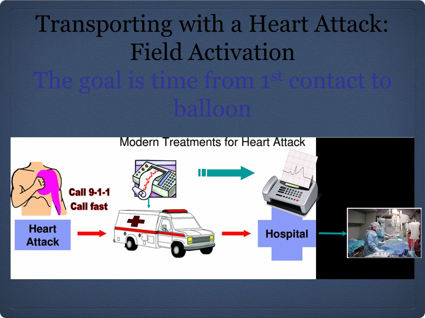 Transporting with a Heart Attack: Field Activation The goal is time from 1 st contact to balloon