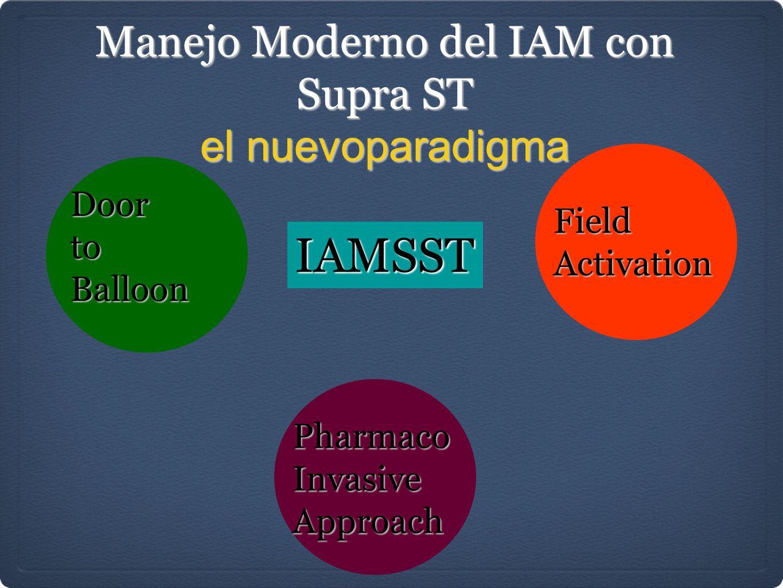 DoortoBalloon FieldActivation Pharmaco Invasive Approach IAMSST Manejo Moderno del IAM con Supra ST el nuevoparadigma