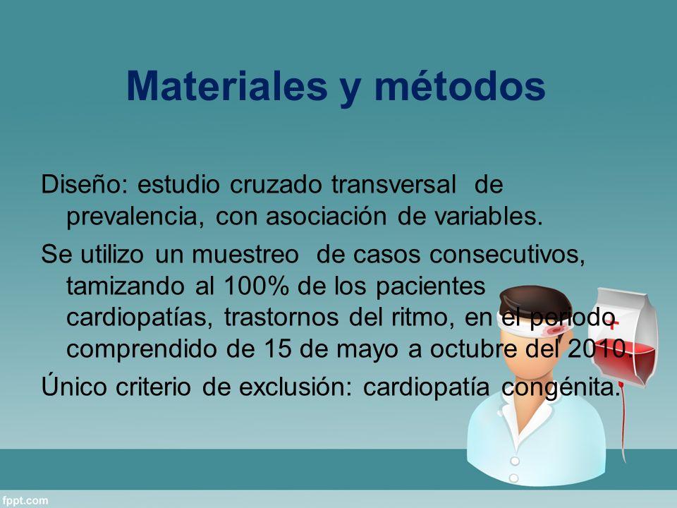 Materiales y métodos Diseño: estudio cruzado transversal de prevalencia, con asociación de variables. Se utilizo un muestreo de casos consecutivos, ta