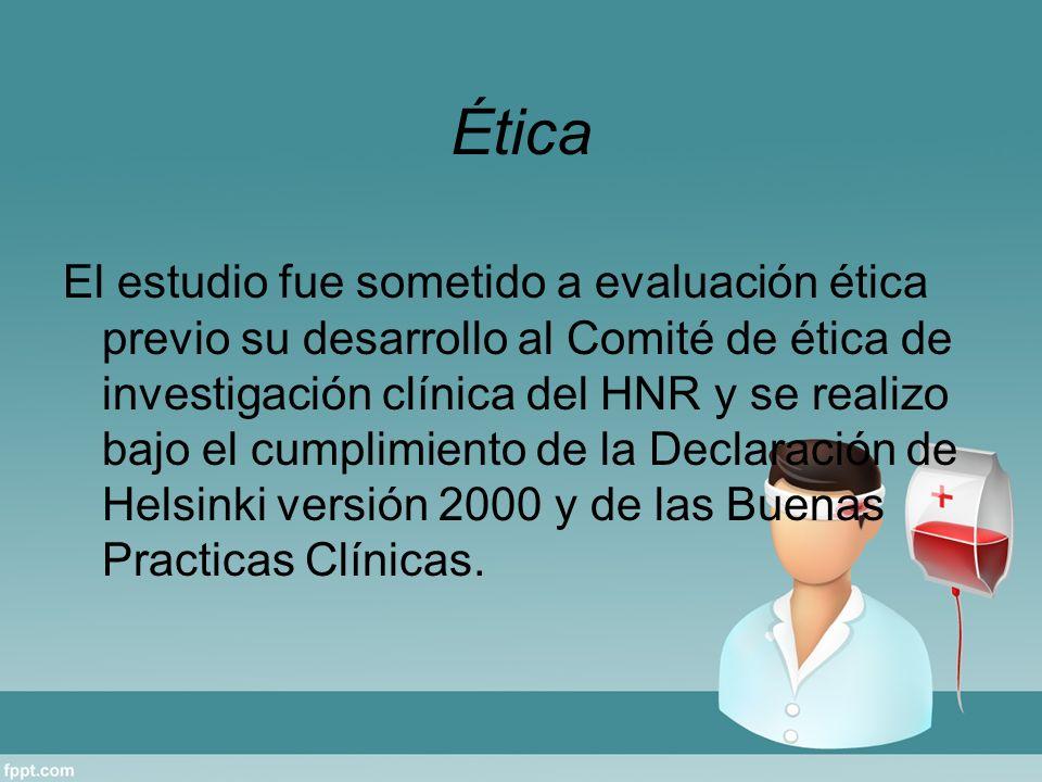 Ética El estudio fue sometido a evaluación ética previo su desarrollo al Comité de ética de investigación clínica del HNR y se realizo bajo el cumplimiento de la Declaración de Helsinki versión 2000 y de las Buenas Practicas Clínicas.
