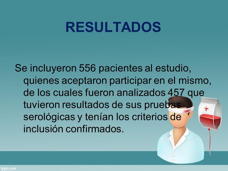 RESULTADOS Se incluyeron 556 pacientes al estudio, quienes aceptaron participar en el mismo, de los cuales fueron analizados 457 que tuvieron resultados de sus pruebas serológicas y tenían los criterios de inclusión confirmados.