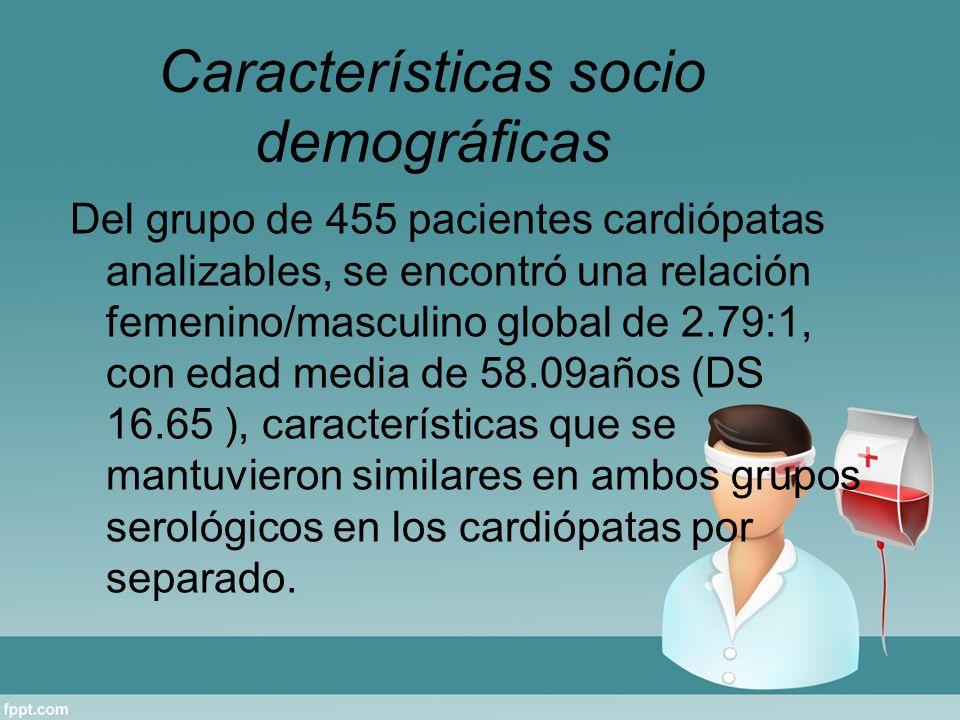 Características socio demográficas Del grupo de 455 pacientes cardiópatas analizables, se encontró una relación femenino/masculino global de 2.79:1, con edad media de 58.09años (DS 16.65 ), características que se mantuvieron similares en ambos grupos serológicos en los cardiópatas por separado.