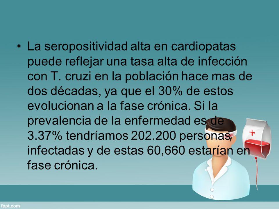 La seropositividad alta en cardiopatas puede reflejar una tasa alta de infección con T. cruzi en la población hace mas de dos décadas, ya que el 30% d