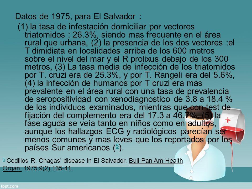 Datos de 1975, para El Salvador : (1) la tasa de infestación domiciliar por vectores triatomidos : 26.3%, siendo mas frecuente en el área rural que ur