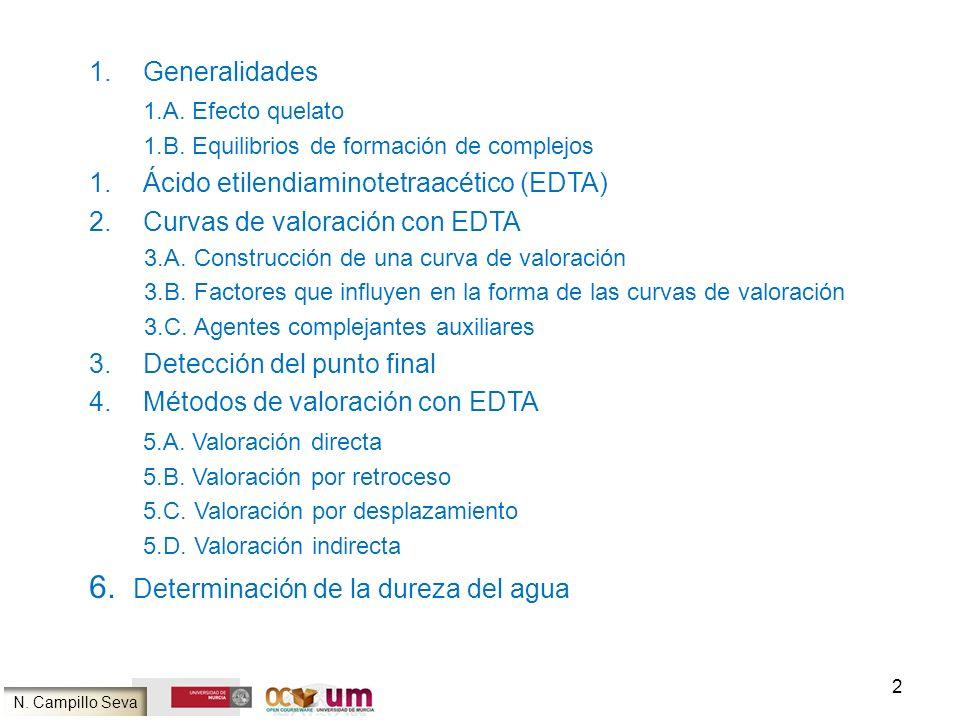 1.Generalidades 1.A. Efecto quelato 1.B. Equilibrios de formación de complejos 1.Ácido etilendiaminotetraacético (EDTA) 2.Curvas de valoración con EDT