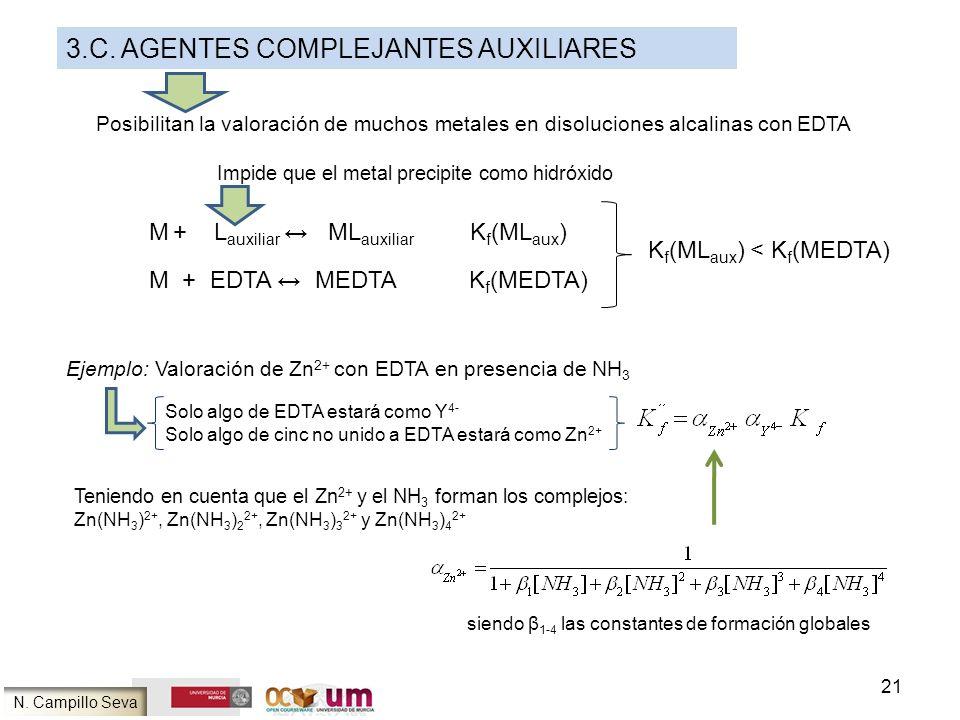 21 3.C. AGENTES COMPLEJANTES AUXILIARES M + L auxiliar ML auxiliar K f (ML aux ) M + EDTA MEDTA K f (MEDTA) Posibilitan la valoración de muchos metale