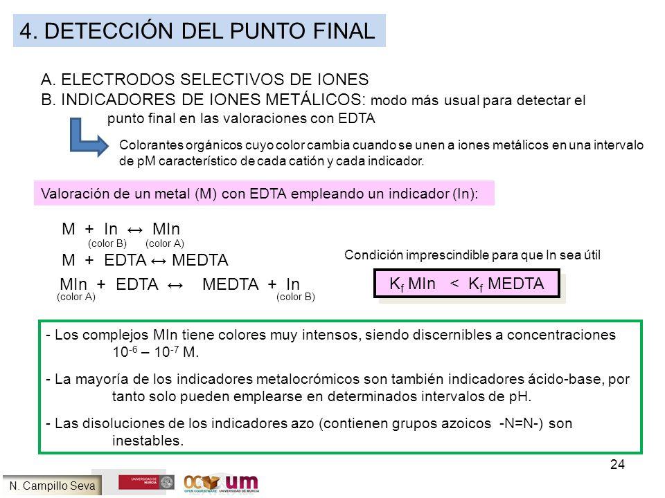 24 4. DETECCIÓN DEL PUNTO FINAL A. ELECTRODOS SELECTIVOS DE IONES B. INDICADORES DE IONES METÁLICOS: modo más usual para detectar el punto final en la