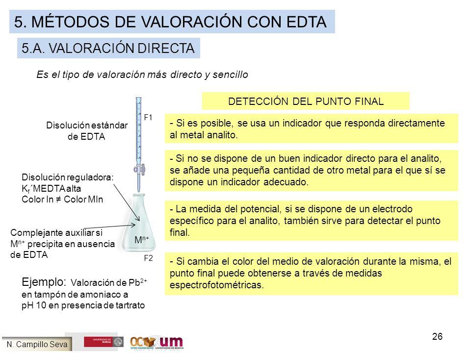 26 5. MÉTODOS DE VALORACIÓN CON EDTA 5.A. VALORACIÓN DIRECTA Es el tipo de valoración más directo y sencillo N. Campillo Seva Disolución estándar de E