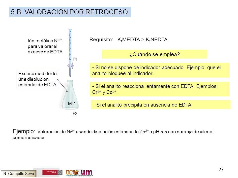 27 5.B. VALORACIÓN POR RETROCESO M n+ Exceso medido de una disolución estándar de EDTA Ión metálico N m+ : para valorar el exceso de EDTA Requisito: K
