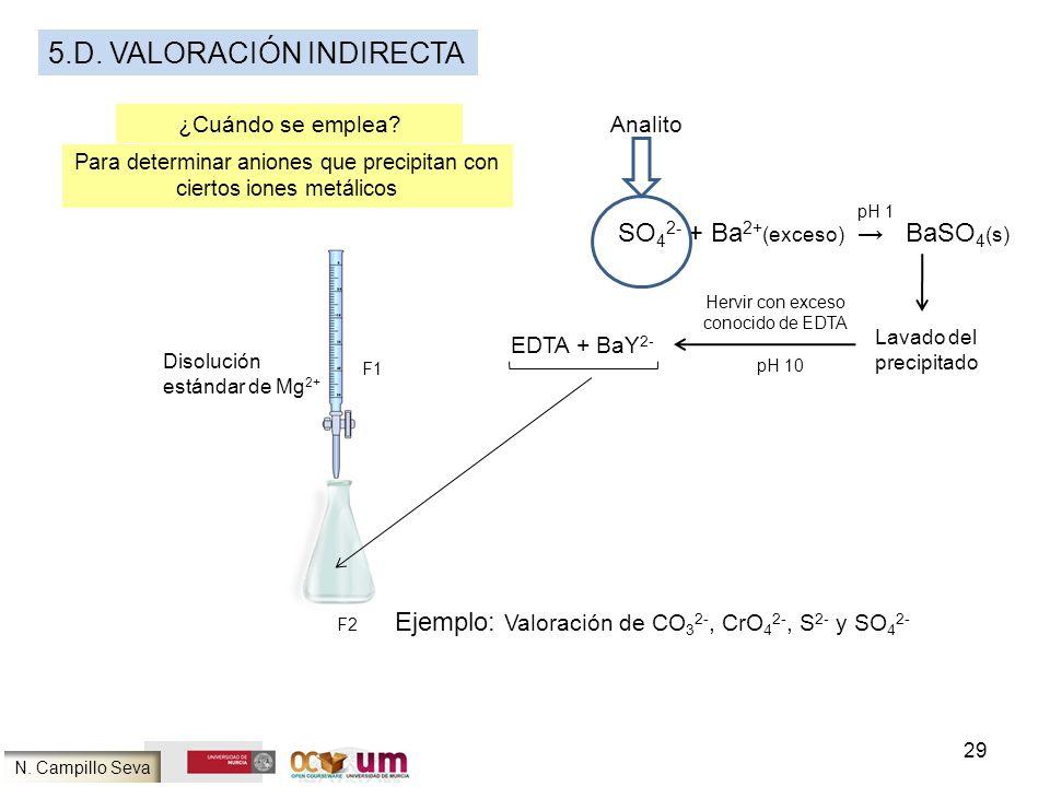 29 5.D. VALORACIÓN INDIRECTA ¿Cuándo se emplea? Para determinar aniones que precipitan con ciertos iones metálicos Ejemplo: Valoración de CO 3 2-, CrO