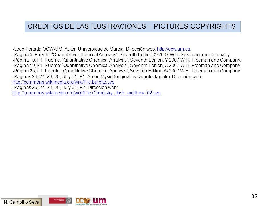 CRÉDITOS DE LAS ILUSTRACIONES – PICTURES COPYRIGHTS -Logo Portada OCW-UM. Autor: Universidad de Murcia. Dirección web: http://ocw.um.es.http://ocw.um.
