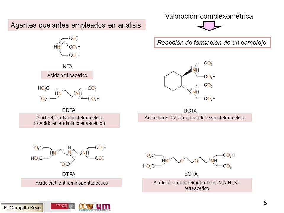 5 Agentes quelantes empleados en análisis N. Campillo Seva Ácido nitriloacético Ácido etilendiaminotetraacético (ó Ácido etilendinitrilotetraacético)