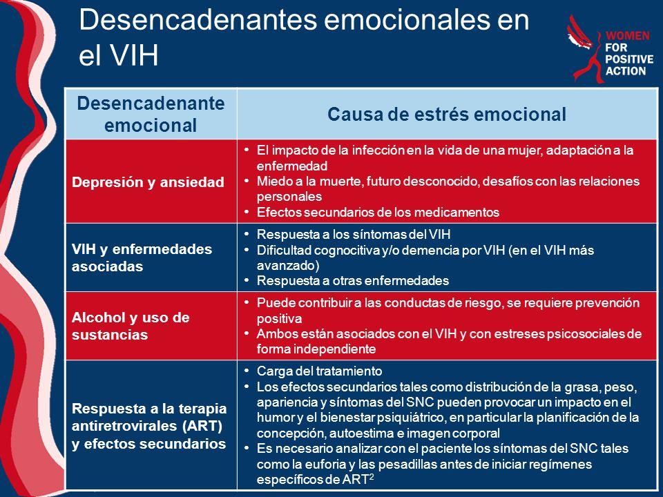 Desencadenantes emocionales en el VIH Desencadenante emocional Causa de estrés emocional Depresión y ansiedad El impacto de la infección en la vida de