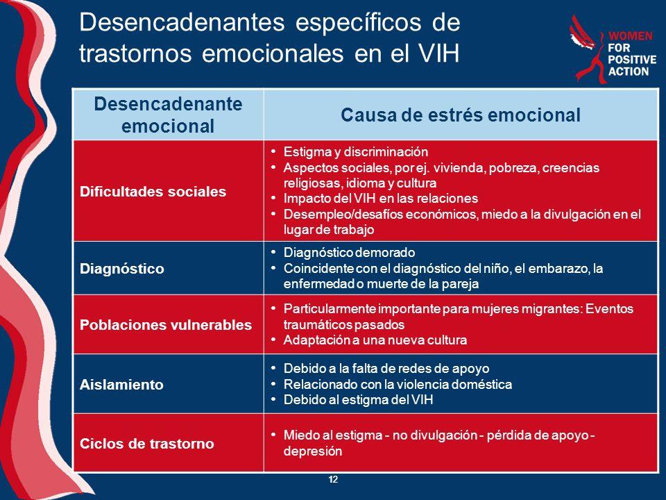12 Desencadenantes específicos de trastornos emocionales en el VIH 12 Desencadenante emocional Causa de estrés emocional Dificultades sociales Estigma