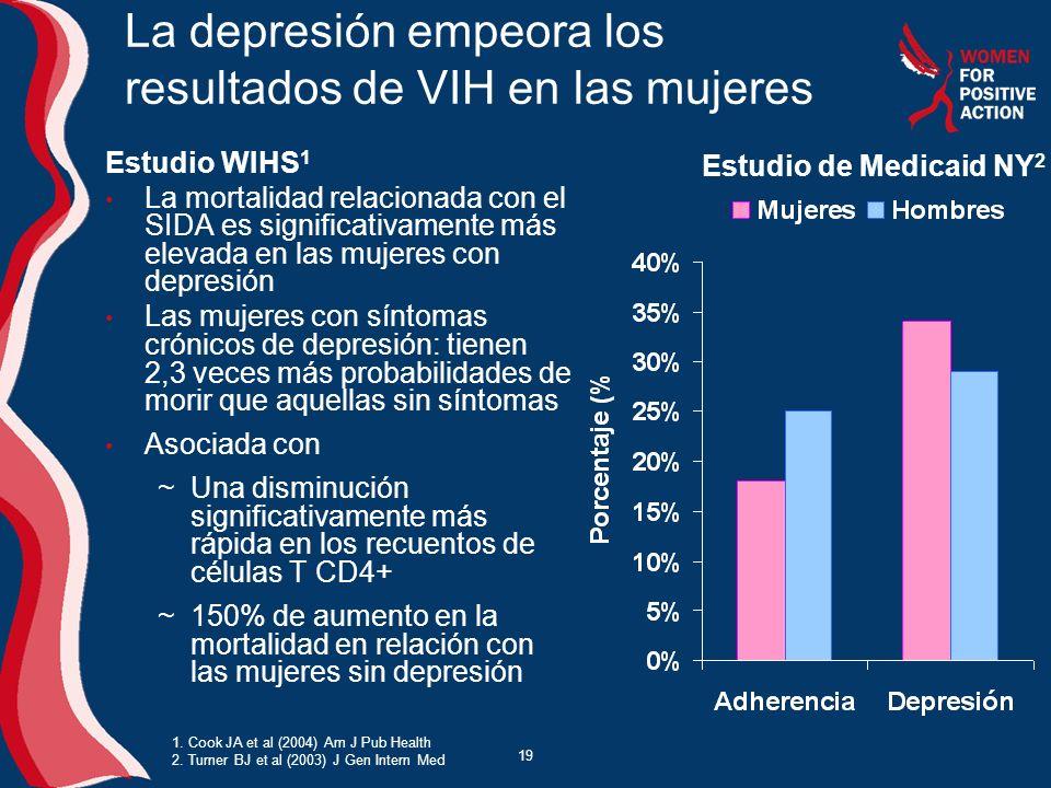 19 La depresión empeora los resultados de VIH en las mujeres Estudio WIHS 1 La mortalidad relacionada con el SIDA es significativamente más elevada en