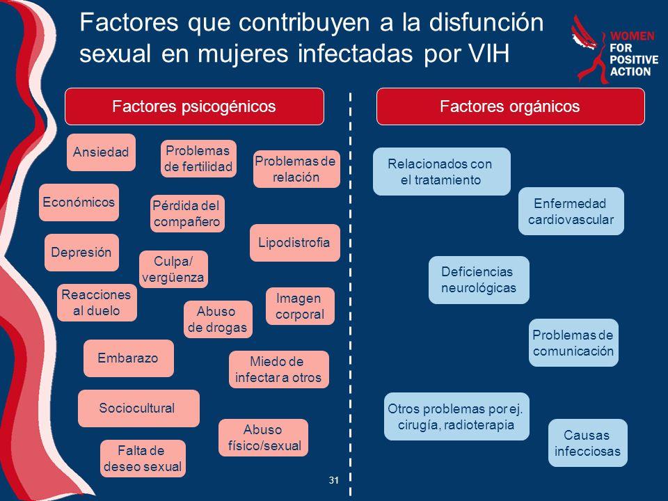 31 Factores que contribuyen a la disfunción sexual en mujeres infectadas por VIH Deficiencias neurológicas Problemas de comunicación Enfermedad cardio