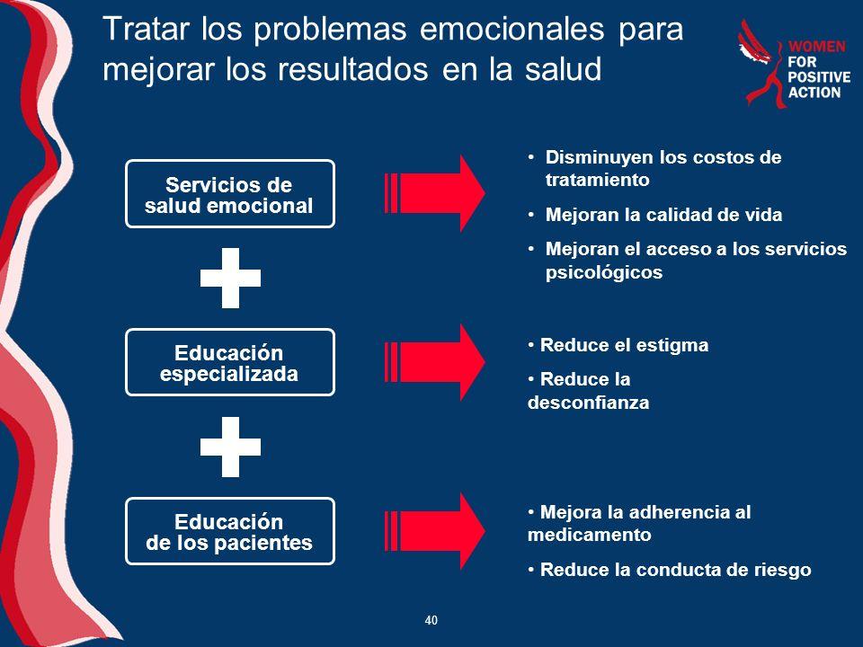 40 Tratar los problemas emocionales para mejorar los resultados en la salud Educación de los pacientes Mejora la adherencia al medicamento Reduce la c