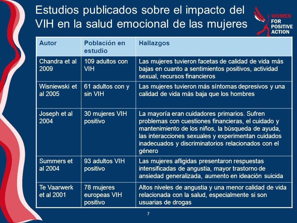 7 Estudios publicados sobre el impacto del VIH en la salud emocional de las mujeres AutorPoblación en estudio Hallazgos Chandra et al 2009 109 adultos