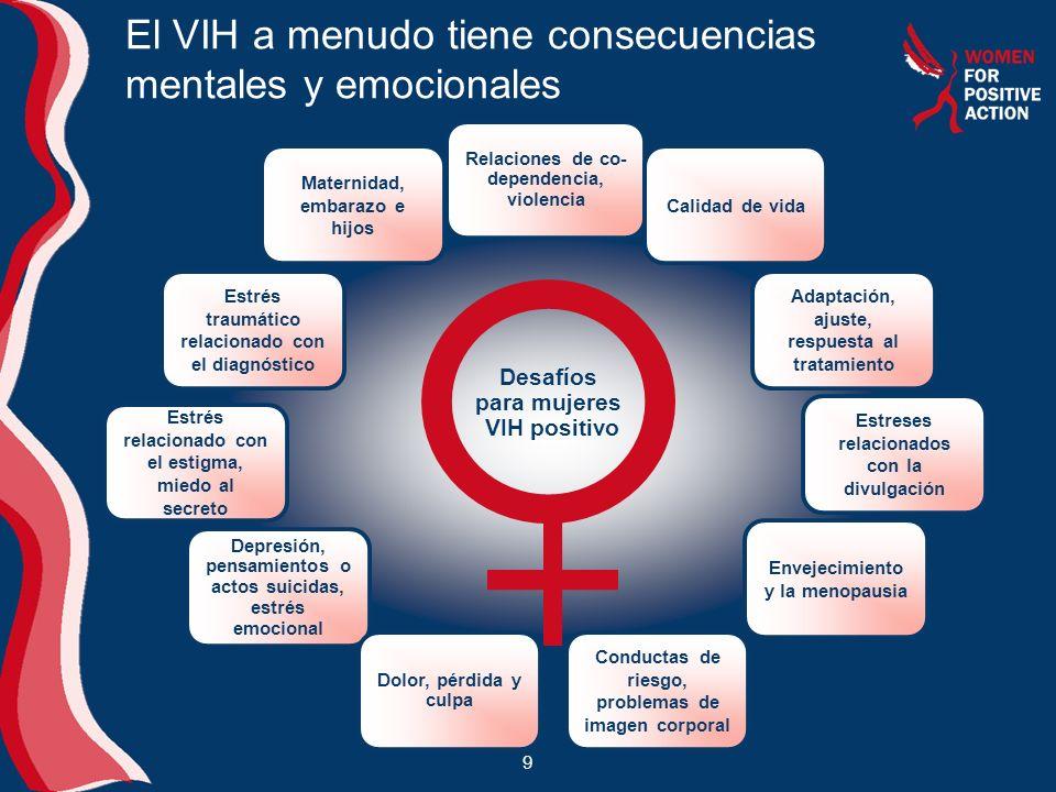 9 El VIH a menudo tiene consecuencias mentales y emocionales Maternidad, embarazo e hijos Desafíos para mujeres VIH positivo Estrés traumático relacio