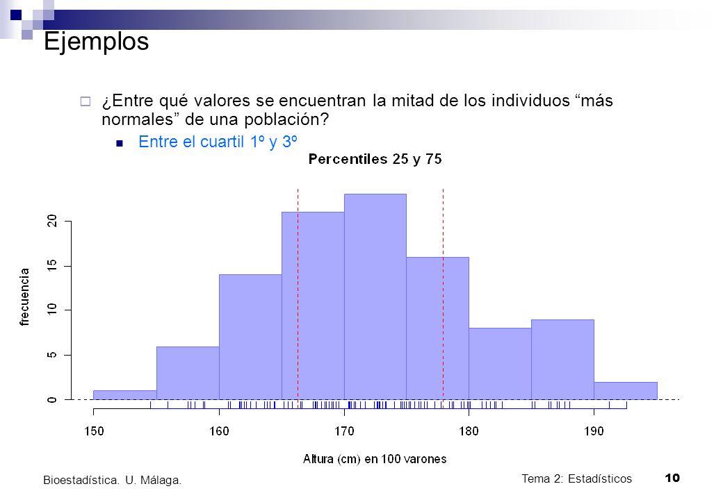 Tema 2: Estadísticos10 Bioestadística. U. Málaga. Ejemplos ¿Entre qué valores se encuentran la mitad de los individuos más normales de una población?