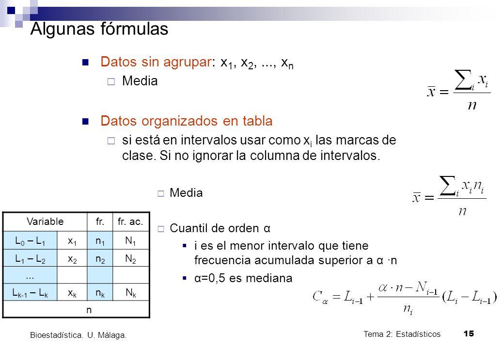 Tema 2: Estadísticos15 Bioestadística. U. Málaga. Algunas fórmulas Datos sin agrupar: x 1, x 2,..., x n Media Datos organizados en tabla si está en in
