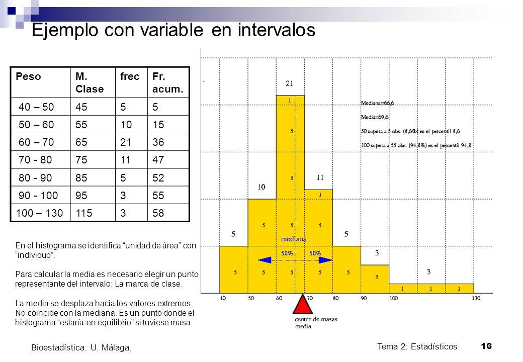 Tema 2: Estadísticos16 Bioestadística. U. Málaga. Ejemplo con variable en intervalos PesoM. Clase frecFr. acum. 40 – 504555 50 – 60551015 60 – 7065213