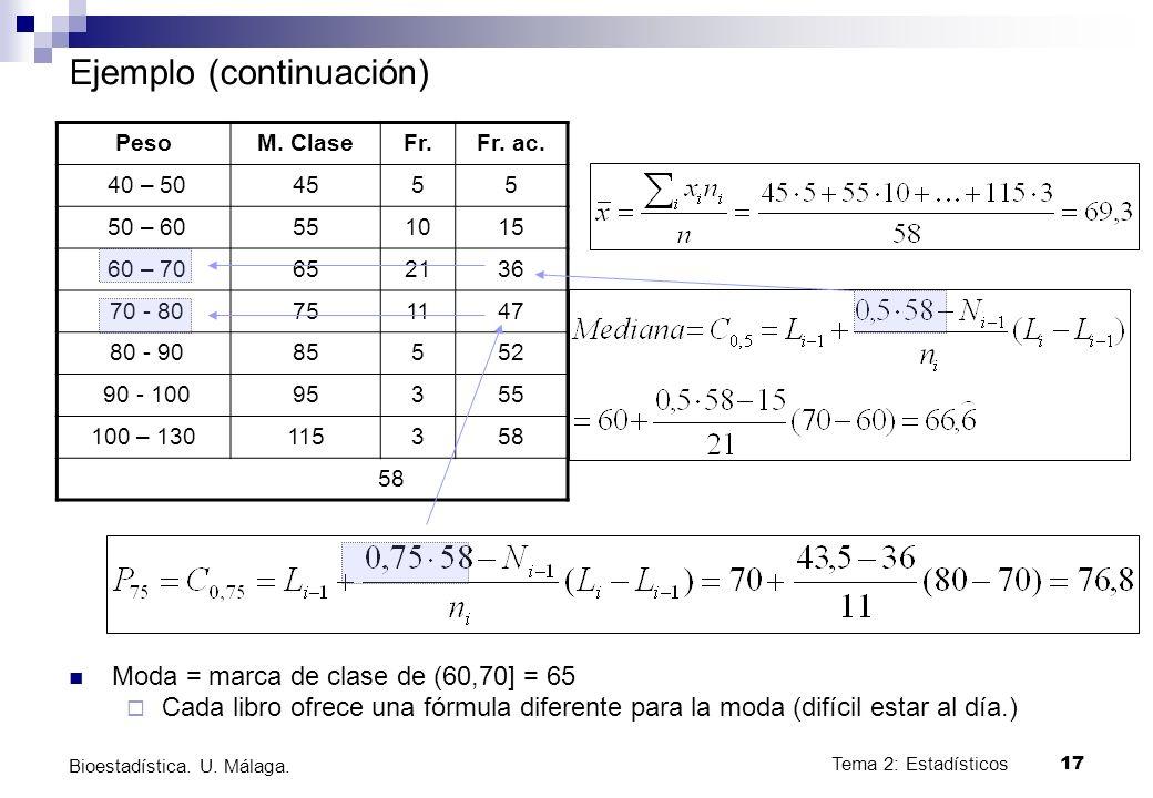 Tema 2: Estadísticos17 Bioestadística. U. Málaga. Ejemplo (continuación) PesoM. ClaseFr.Fr. ac. 40 – 504555 50 – 60551015 60 – 70652136 70 - 80751147