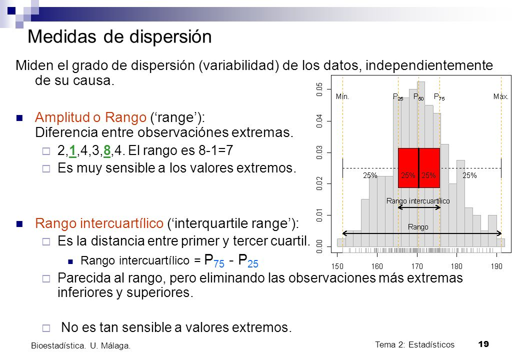 Tema 2: Estadísticos19 Bioestadística. U. Málaga. Miden el grado de dispersión (variabilidad) de los datos, independientemente de su causa. Amplitud o