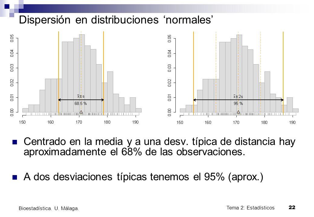 Tema 2: Estadísticos22 Bioestadística. U. Málaga. Dispersión en distribuciones normales Centrado en la media y a una desv. típica de distancia hay apr
