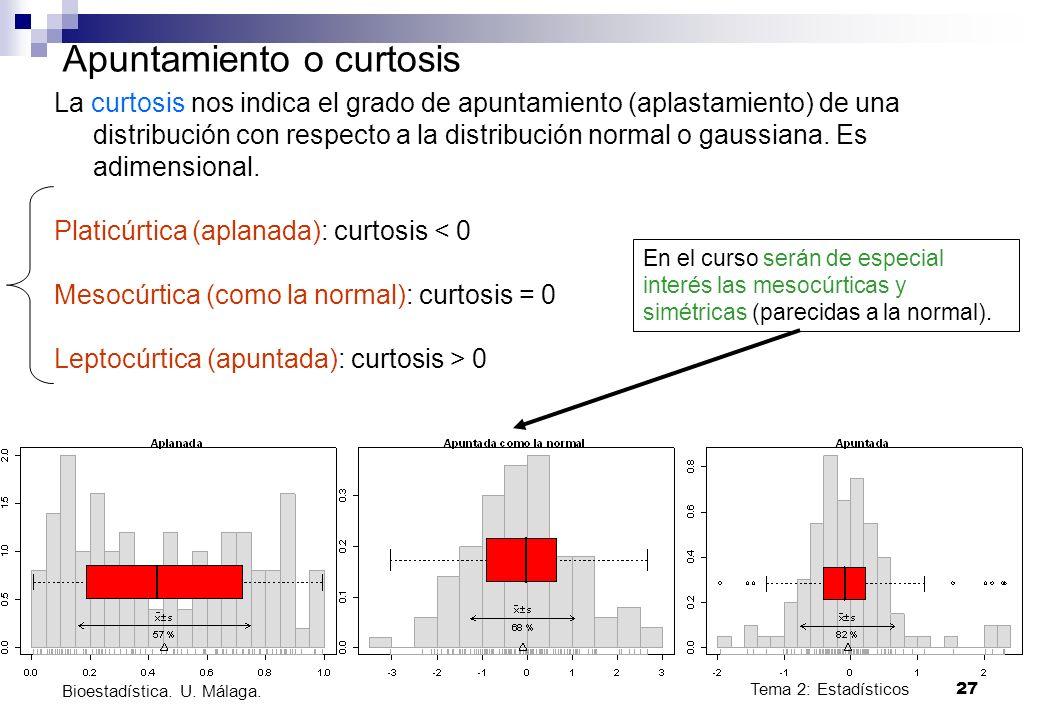 Tema 2: Estadísticos27 Bioestadística. U. Málaga. Apuntamiento o curtosis En el curso serán de especial interés las mesocúrticas y simétricas (parecid