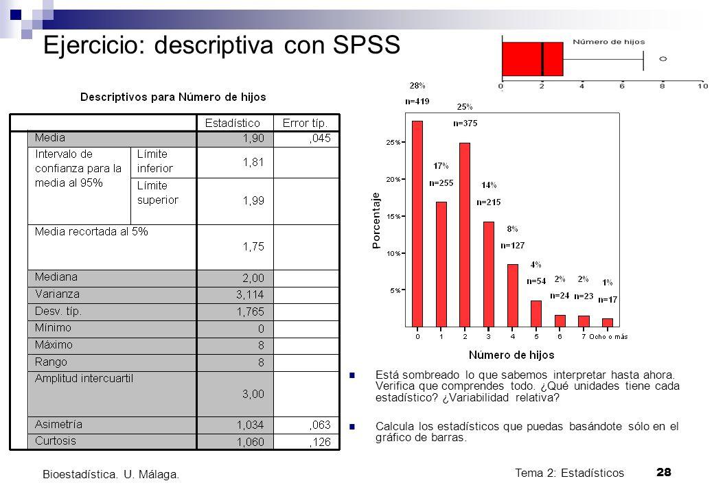 Tema 2: Estadísticos28 Bioestadística. U. Málaga. Ejercicio: descriptiva con SPSS Está sombreado lo que sabemos interpretar hasta ahora. Verifica que