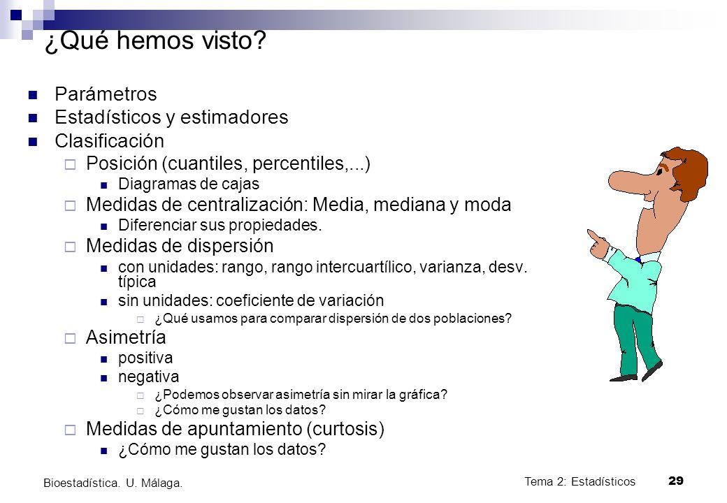 Tema 2: Estadísticos29 Bioestadística. U. Málaga. ¿Qué hemos visto? Parámetros Estadísticos y estimadores Clasificación Posición (cuantiles, percentil