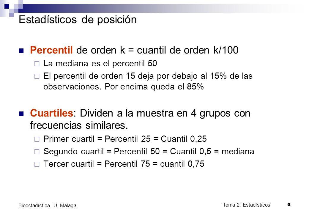 Tema 2: Estadísticos6 Bioestadística. U. Málaga. Estadísticos de posición Percentil de orden k = cuantil de orden k/100 La mediana es el percentil 50