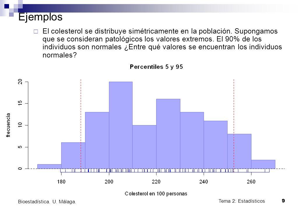 Tema 2: Estadísticos9 Bioestadística. U. Málaga. Ejemplos El colesterol se distribuye simétricamente en la población. Supongamos que se consideran pat