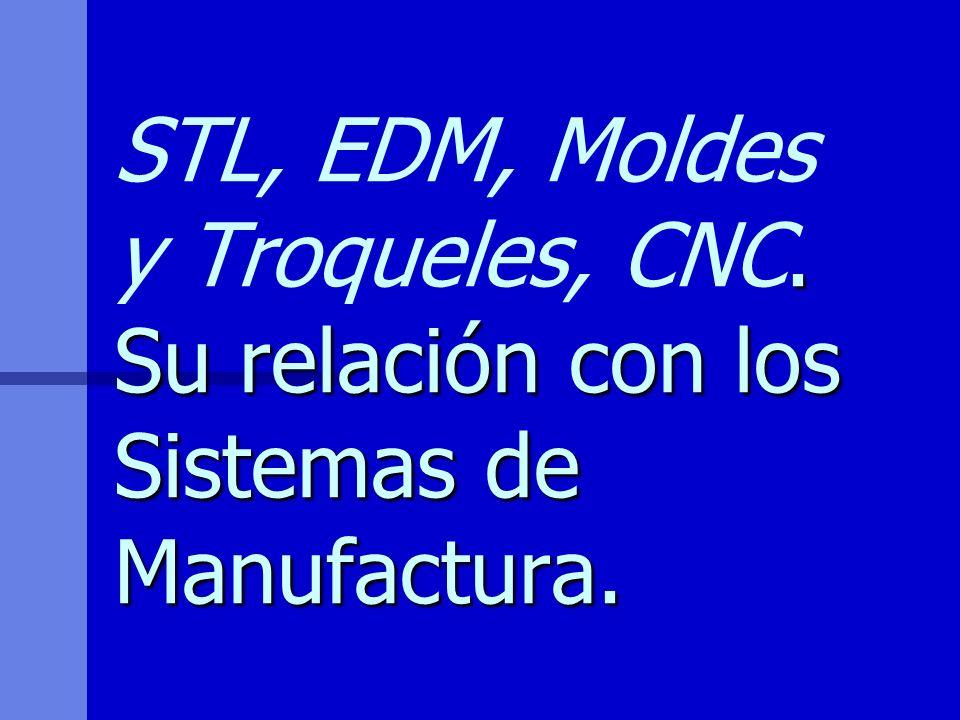 . Su relación con los Sistemas de Manufactura. STL, EDM, Moldes y Troqueles, CNC. Su relación con los Sistemas de Manufactura.