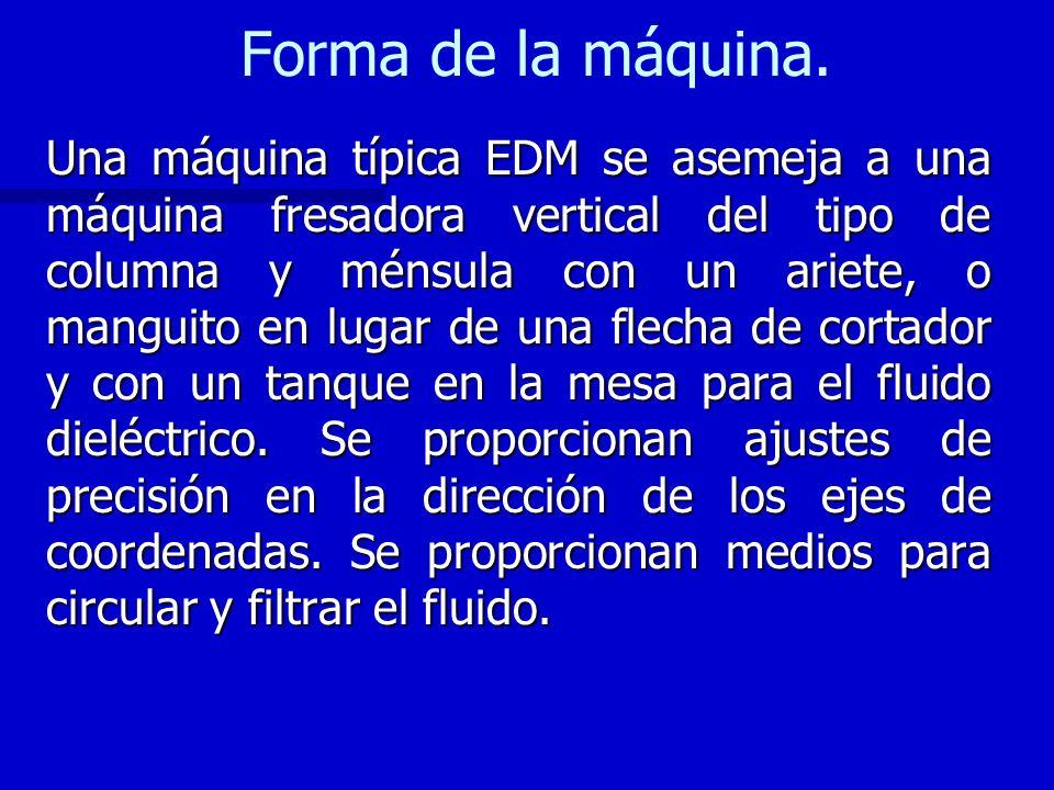 EJEMPLO DEL EDM