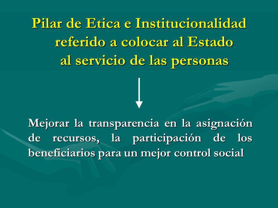 Mejorar la transparencia en la asignación de recursos, la participación de los beneficiarios para un mejor control social Pilar de Etica e Institucion
