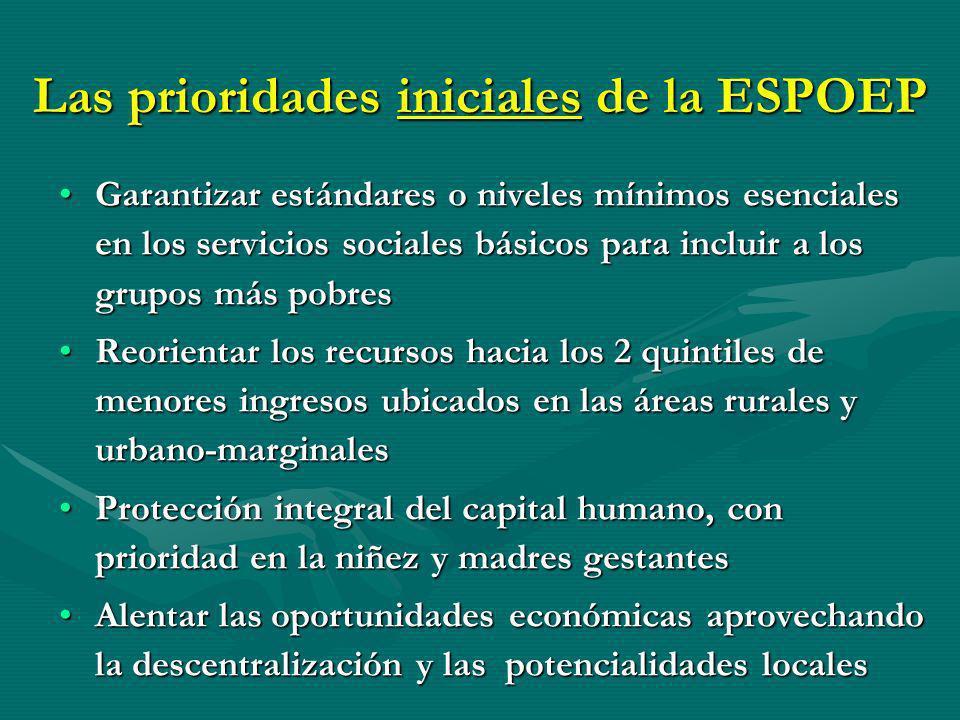 Las prioridades iniciales de la ESPOEP Garantizar estándares o niveles mínimos esenciales en los servicios sociales básicos para incluir a los grupos