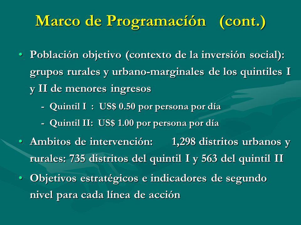 Marco de Programacíón (cont.) Población objetivo (contexto de la inversión social): grupos rurales y urbano-marginales de los quintiles I y II de meno