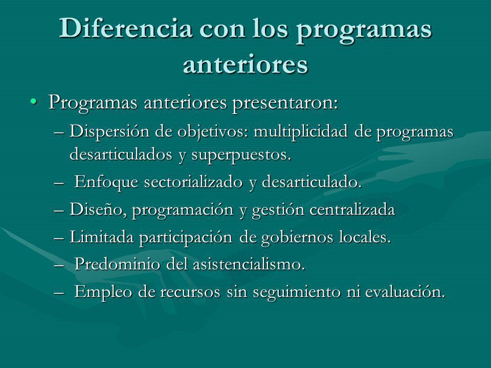 Diferencia con los programas anteriores Programas anteriores presentaron:Programas anteriores presentaron: –Dispersión de objetivos: multiplicidad de