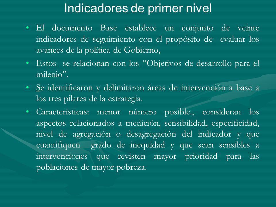 Indicadores de primer nivel El documento Base establece un conjunto de veinte indicadores de seguimiento con el propósito de evaluar los avances de la