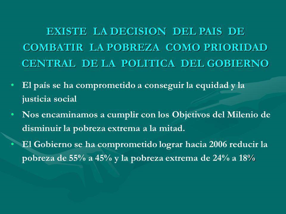 EXISTE LA DECISION DEL PAIS DE COMBATIR LA POBREZA COMO PRIORIDAD CENTRAL DE LA POLITICA DEL GOBIERNO El país se ha comprometido a conseguir la equida