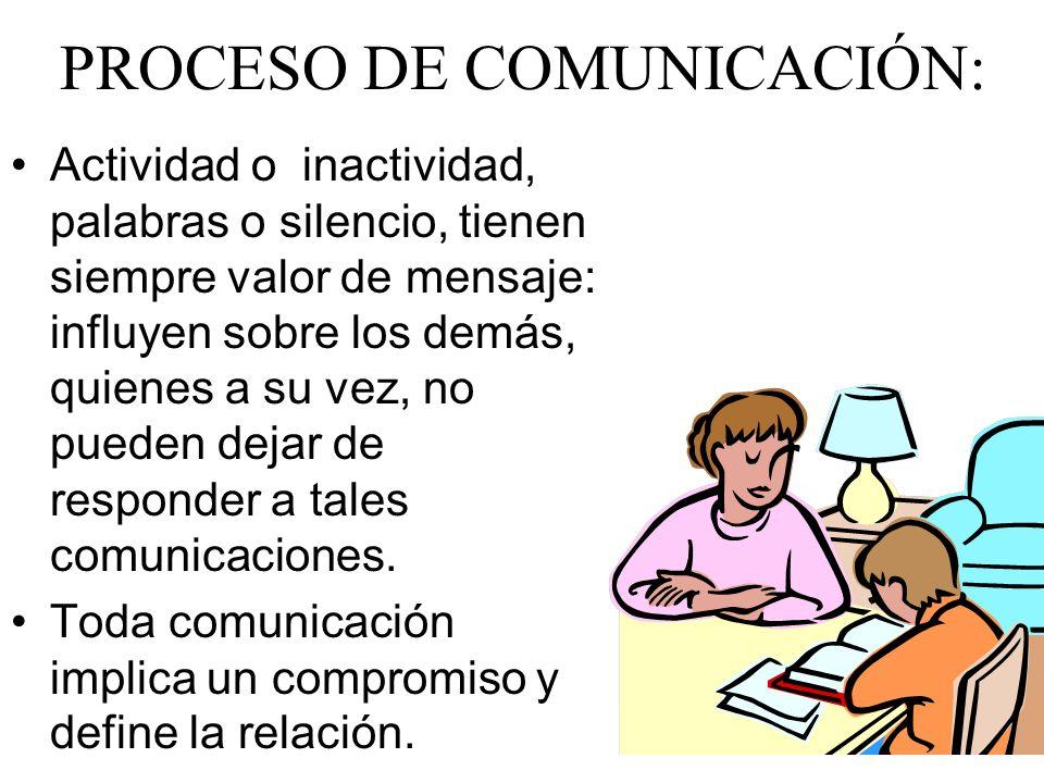 5 PROCESO DE COMUNICACIÓN: Actividad o inactividad, palabras o silencio, tienen siempre valor de mensaje: influyen sobre los demás, quienes a su vez,