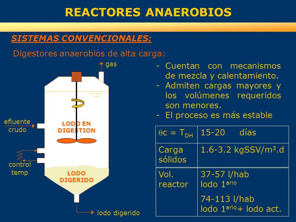 REACTORES ANAEROBIOS SISTEMAS CONVENCIONALES: Digestores anaerobios de alta carga: -Cuentan con mecanismos de mezcla y calentamiento. -Admiten cargas