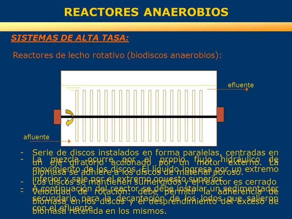 REACTORES ANAEROBIOS Reactores de lecho rotativo (biodiscos anaerobios): -Serie de discos instalados en forma paralelas, centradas en un eje giratorio
