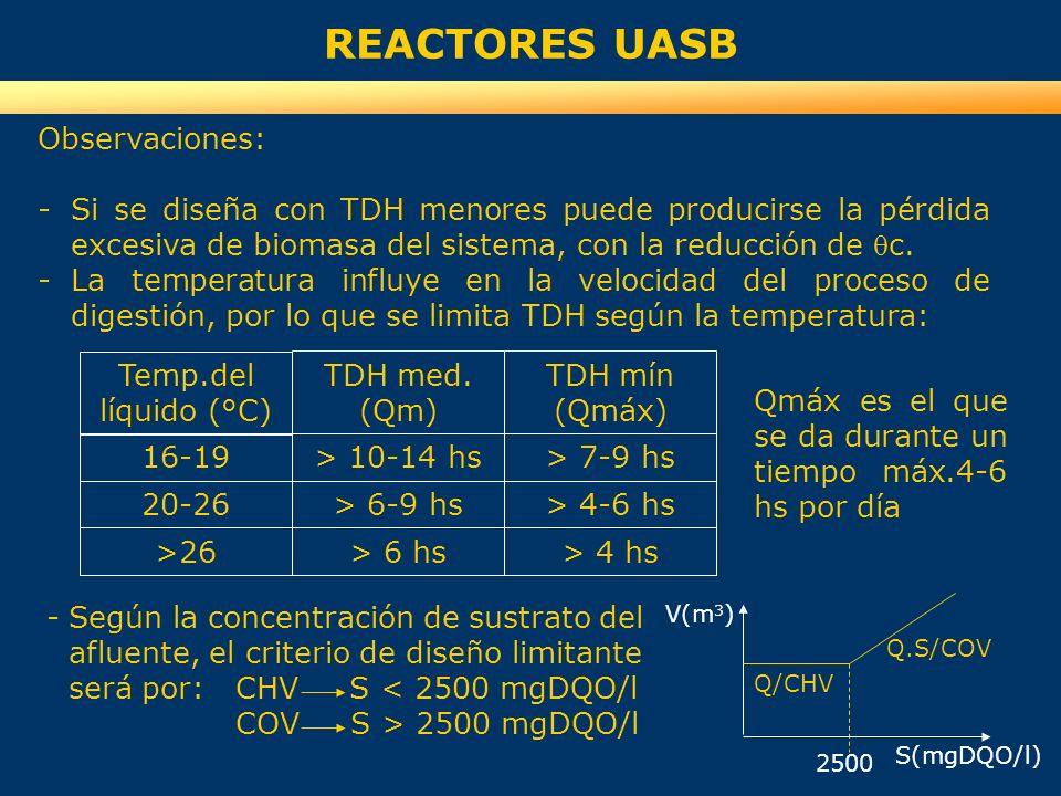 REACTORES UASB Observaciones: -Si se diseña con TDH menores puede producirse la pérdida excesiva de biomasa del sistema, con la reducción de c. -La te