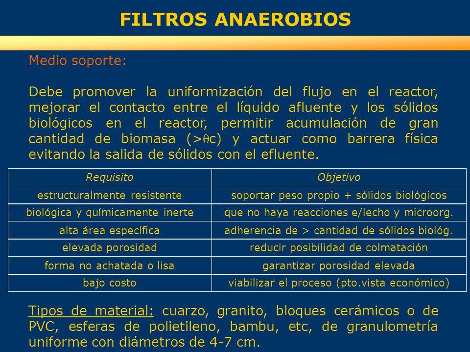 FILTROS ANAEROBIOS Medio soporte: Debe promover la uniformización del flujo en el reactor, mejorar el contacto entre el líquido afluente y los sólidos